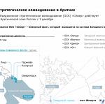 ВС России в Арктике