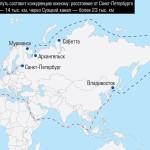 Развитие транспорта в Арктике
